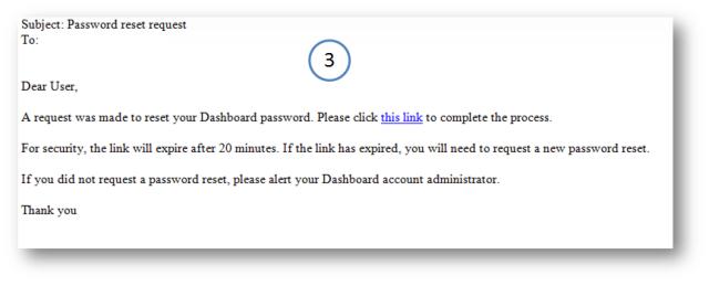password reset 3